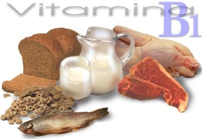 La vitamina B1 e' efficace nel migliorare la qualità di vita dei parkinsoniani ?Si.
