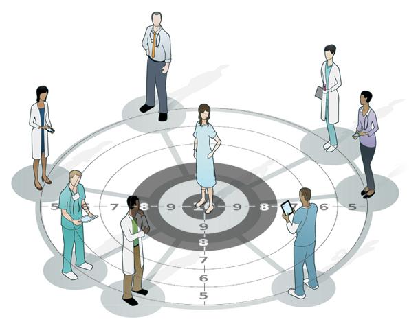 I ricoveri ospedalieri riabilitativi : paziente al centro o … messo in mezzo?
